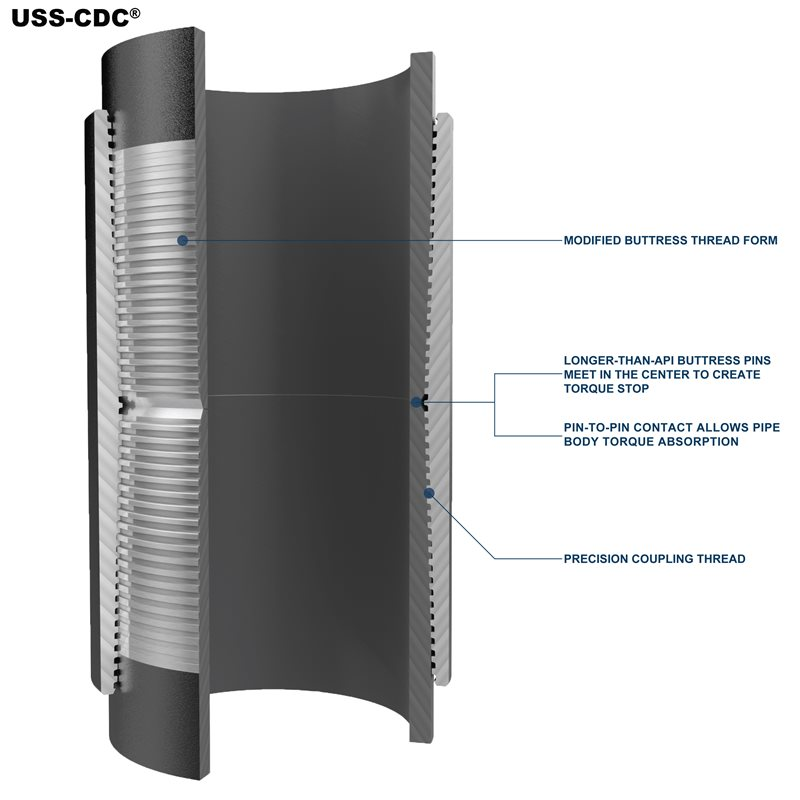 USS-CDC® | U S  Steel Tubular Products